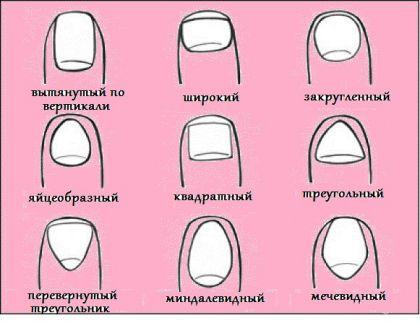 Определяем характер человека по ногтям